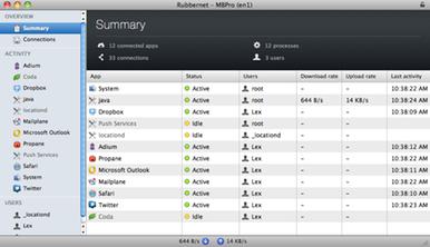 mac app monitor internet usage