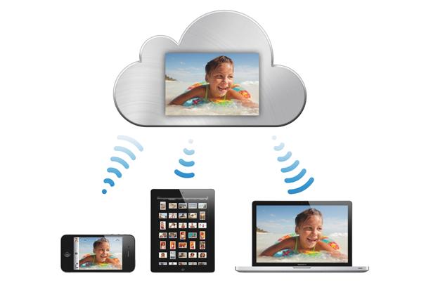 Картинки по запросу icloud devices