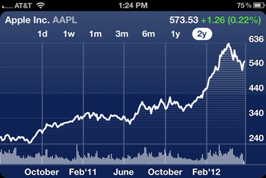 ios-stocks-282688.png