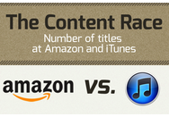 TechHive: Who's got more digital content, iTunes or Amazon?