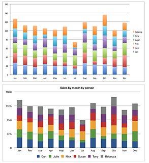 mac numbers vs microsoft excel