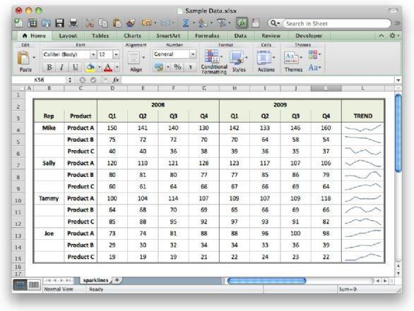 Excel 2011 Sparklines