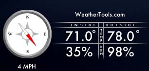 WeatherStation Screen Shot