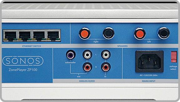 Sonos ZonePlayer Back Panel