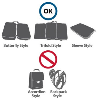 The Tsa S Examples Of Checkpoint Friendly And Unfriendly Laptop Bags