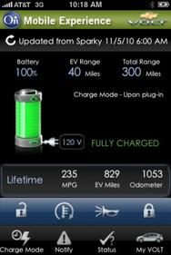 OnStar Mobile app lets you control a Chevy Volt   Macworld