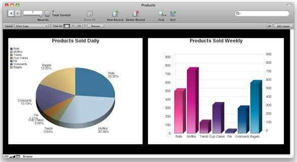 Charts Productivity Tools Highlight Filemaker 11 Update