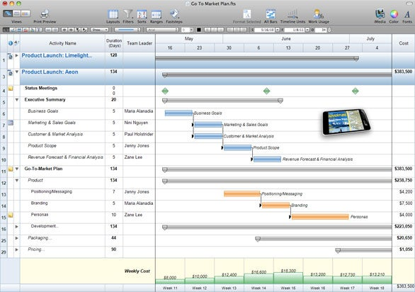 FastTrack Schedule 10 adds Mac look, more project management tools ...