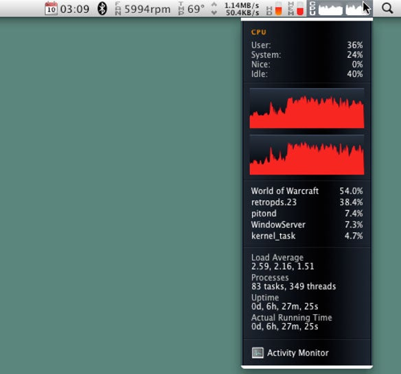 iStat menu CPU