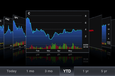 DailyFinance and eTrade Mobile Pro for iPhone | Macworld