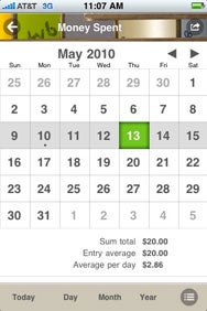daily tracker for iphone macworld